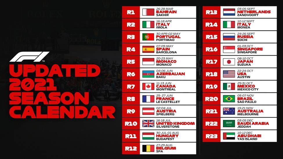 Calendario completo de la Fórmula 1
