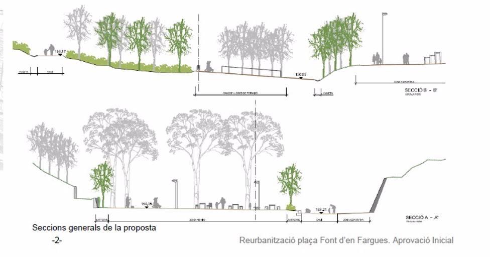 Barcelona aprueba el proyecto de reurbanización de la plaza Font den Fargues en Horta-Guinardó
