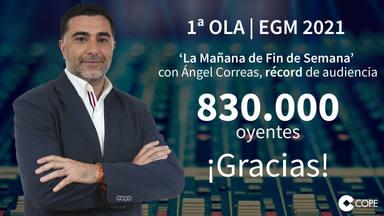 Ángel Correas