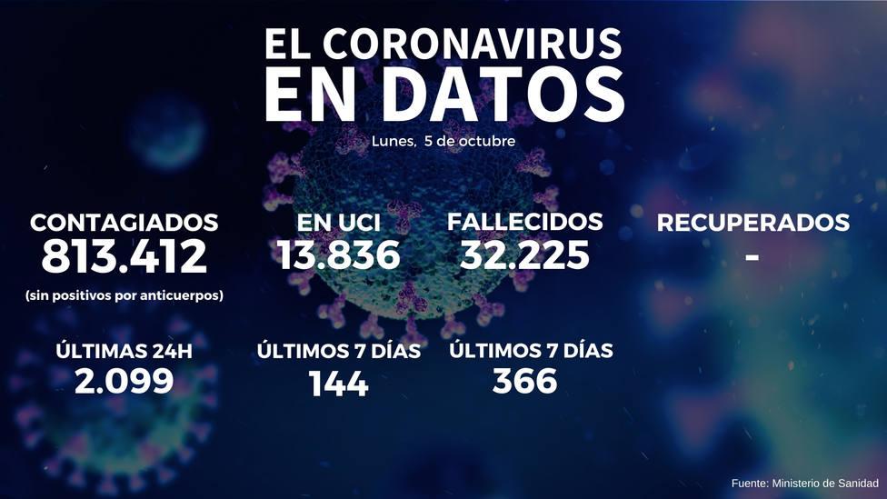 ctv-lsj-datos-coronavirus-12