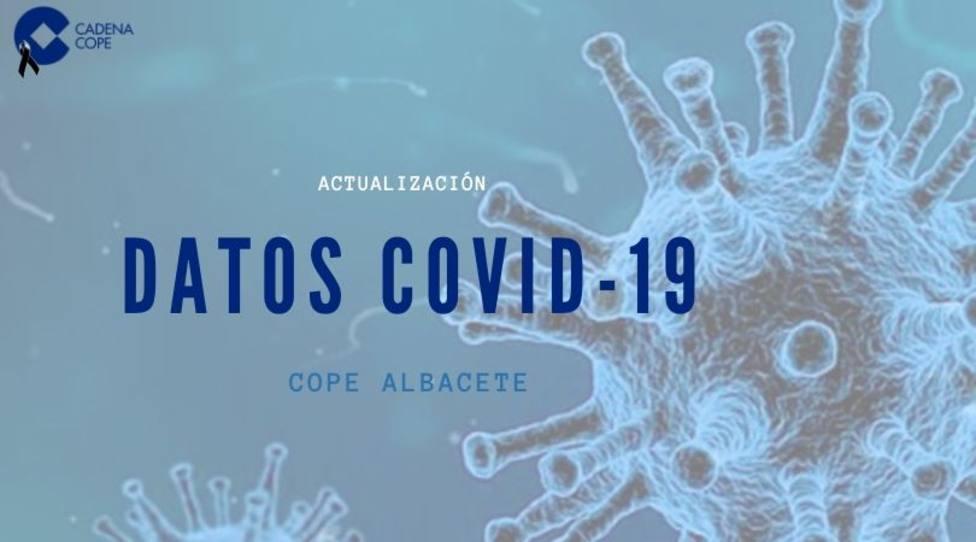 DATOS COVID-19 COPE ALBACETE