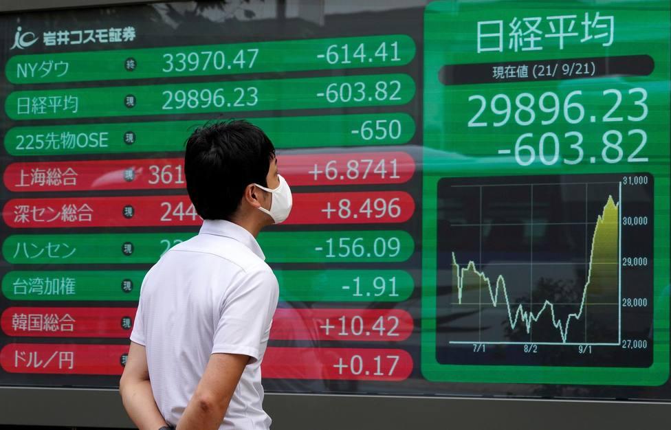 Los mercados internacionales pendientes de la constructora china Evergrande