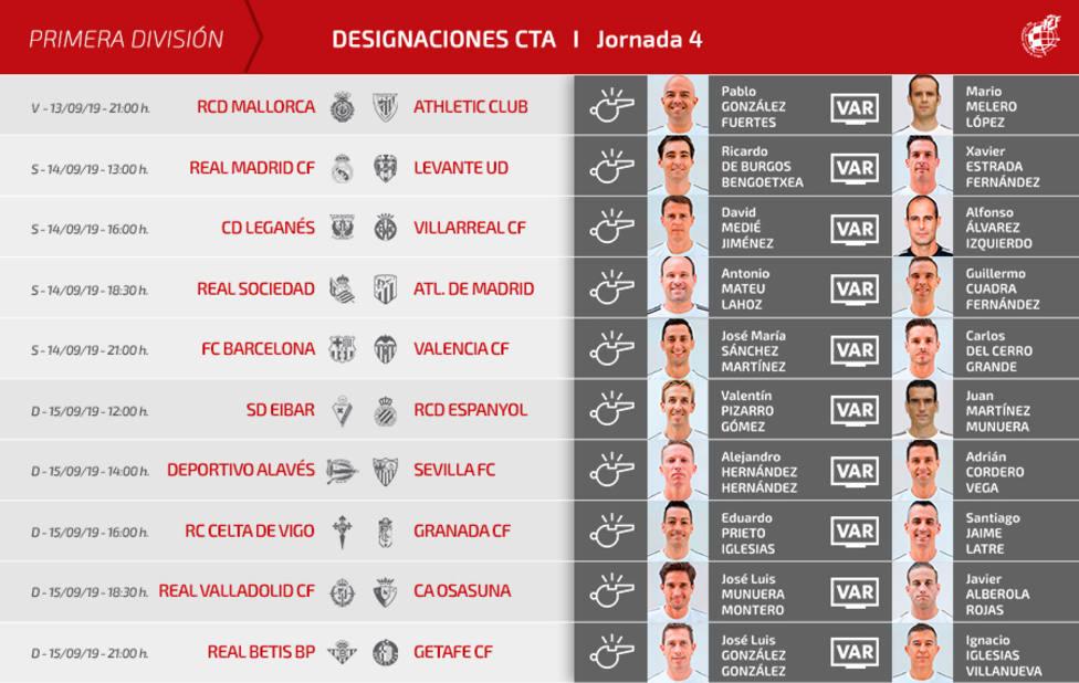 José María Sánchez Martínez arbitrará el FC Barcelona - Valencia.