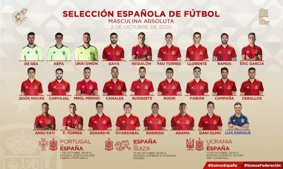 Convocatoria España
