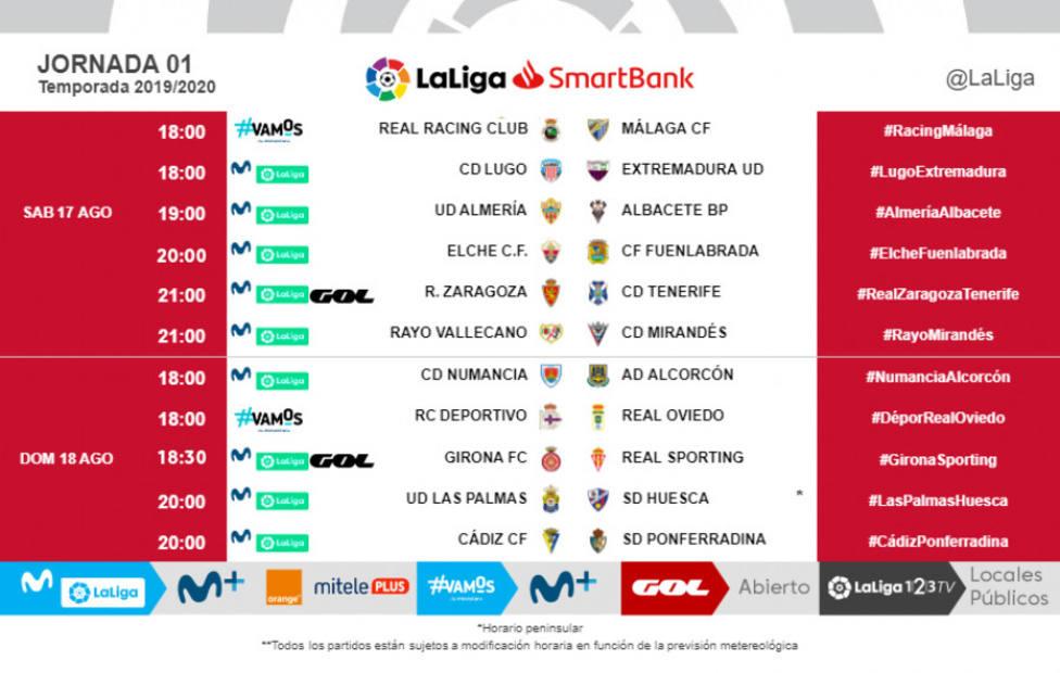 1ª jornada de la Liga SmartBank
