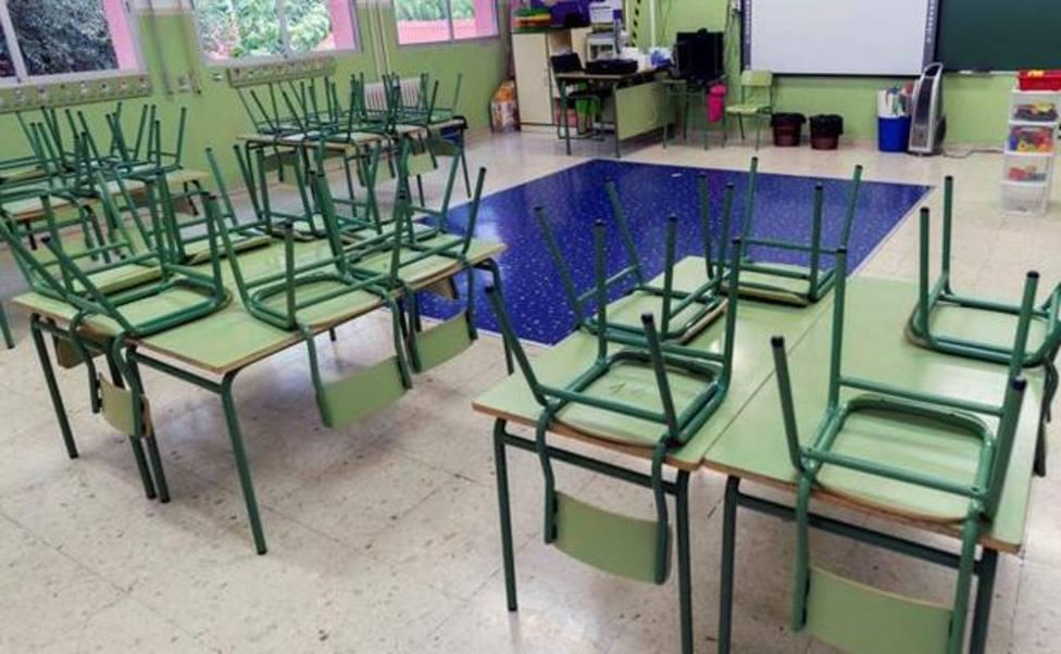 ctv-edm-colegio-vacio-u70875026829ycf--624x385diario-sur-diariosur