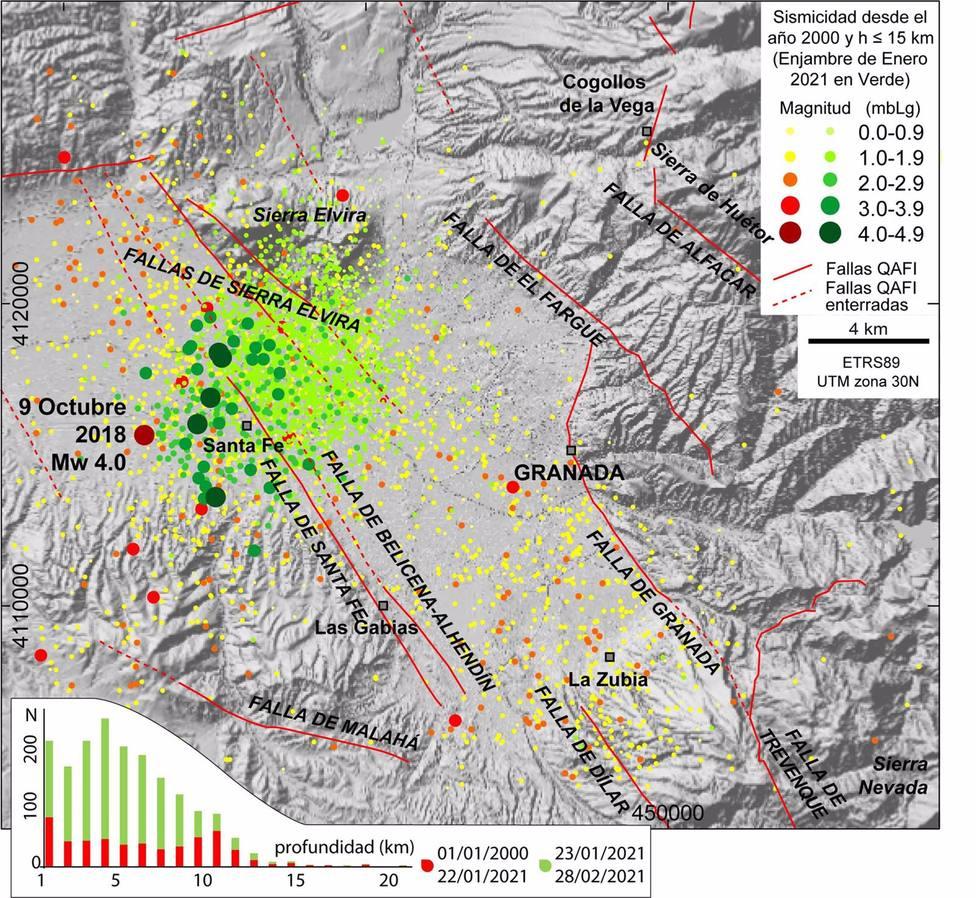 Granada.- Aportan nuevos datos sobre el sistema de fallas implicadas en el enjambre sísmico en la Vega de Granada