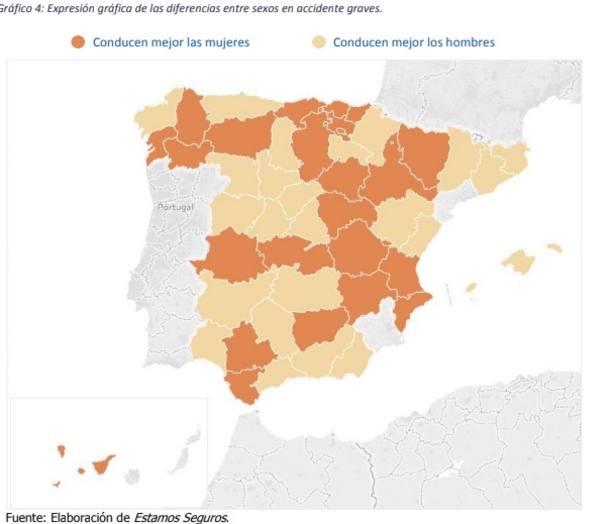 Los jóvenes de Soria, Cuenca y Huesca son los que mejor conducen frente a canarios y andaluces
