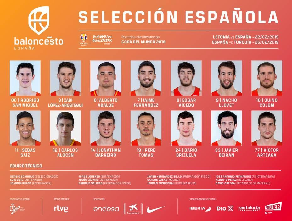 Convocatoria selección para la última Ventana FIBA
