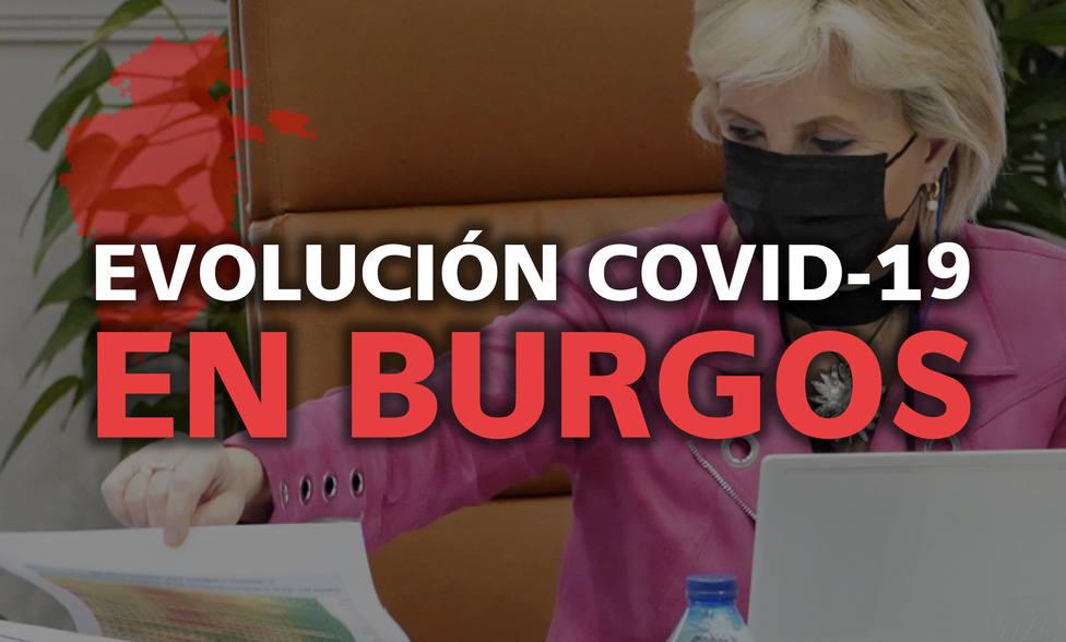 ctv-yga-covid-19-burgos-18