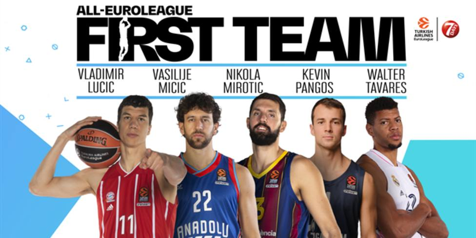 ctv-alk-regular-season-awards-first-team-group-photo-1920x108-v2