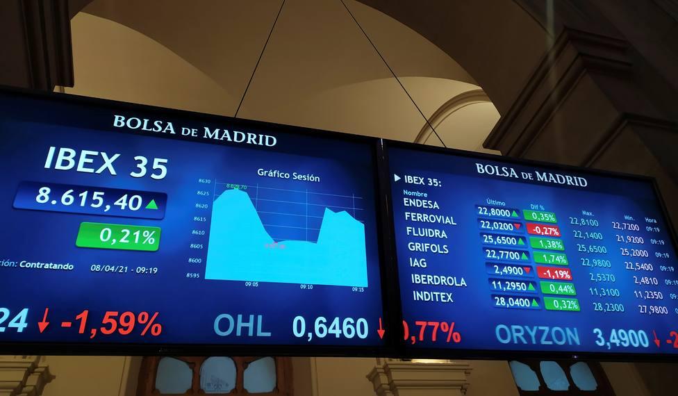La Bolsa cierra al alza con los inversores pendientes del sector turístico y de ACS