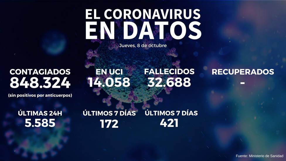 ctv-wxu-datos-coronavirus-1