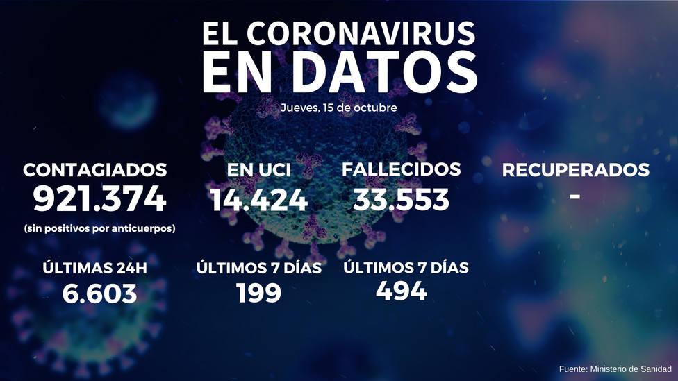 ctv-8q3-datos-coronavirus-5