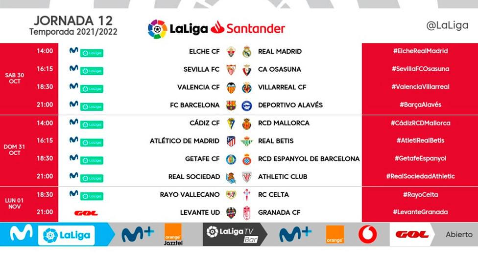 Partidos y horarios de la 12ª jornada en LaLiga Santander