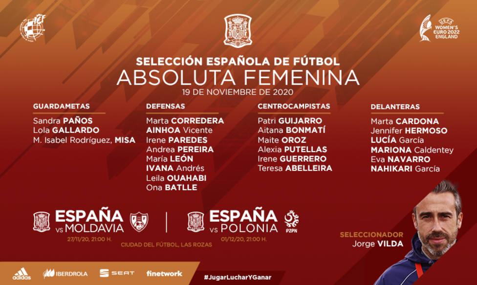 La yeclana Eva Navarro vuelve a la selección absoluta