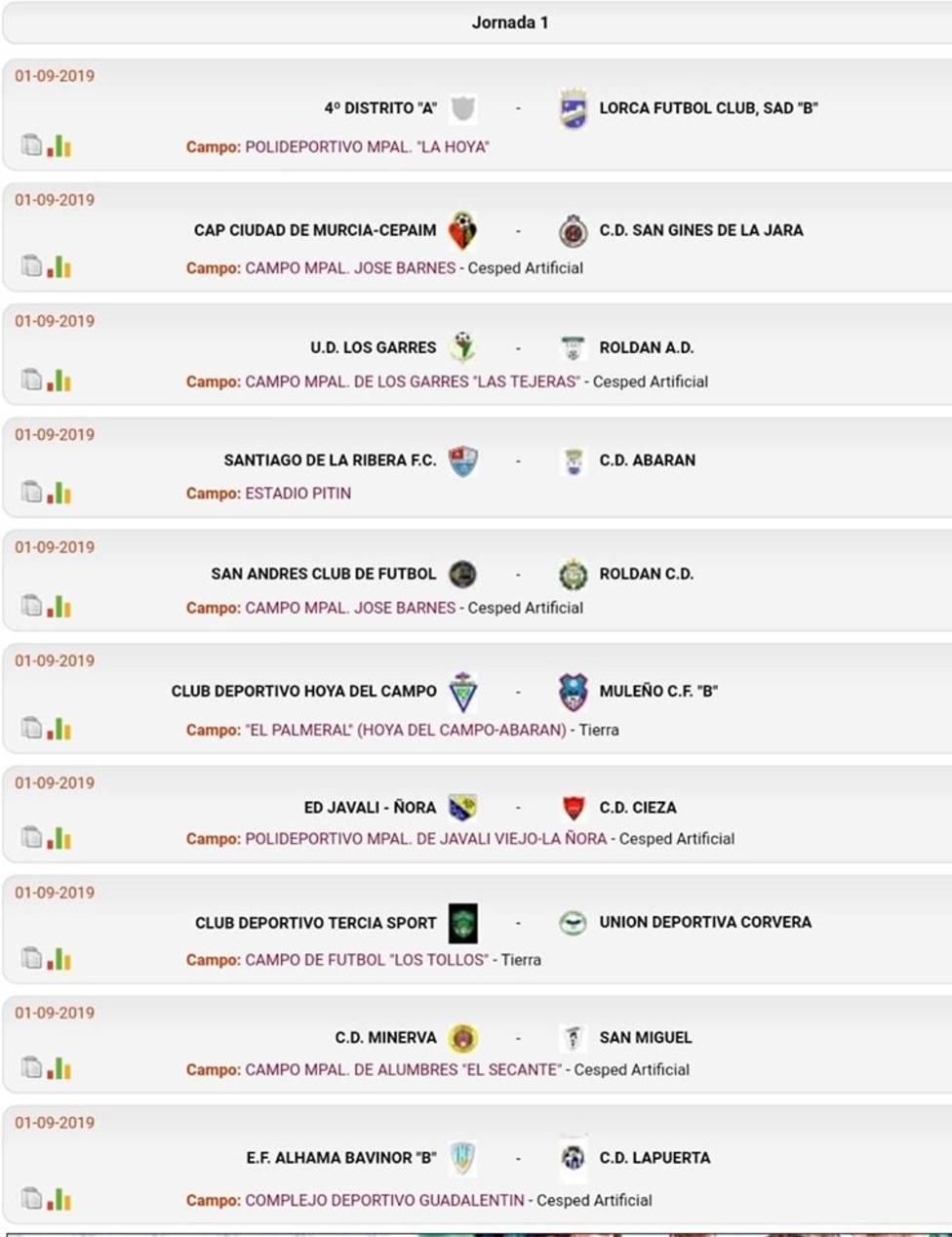 Lorca FC B y Tercia Sport competirán en Segunda Autonómica a partir del 1 de septiembre
