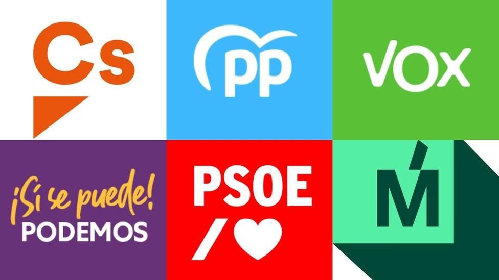 Comparador de programas electorales 4-M: conoce a fondo las propuestas de cada partido para Madrid