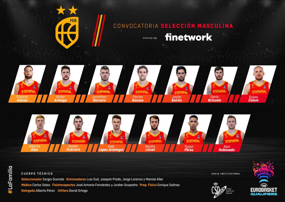 Lista definitiva de 13 jugadores convocados para la ventana de Valencia.