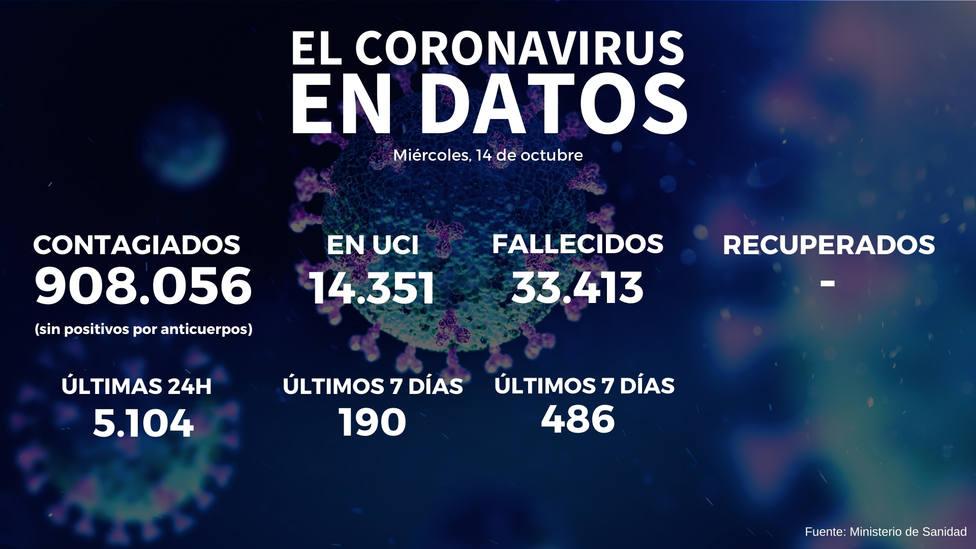 ctv-aj5-datos-coronavirus-4