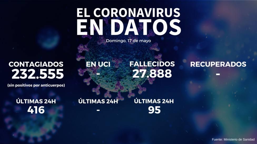 ctv-xn3-datos-coronavirus-3