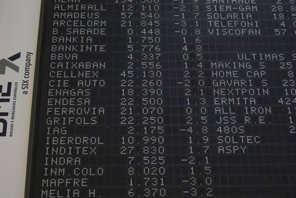 Bankinter convierte a Línea Directa en reina del Ibex por un día