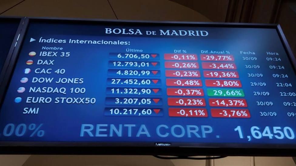 La Bolsa sufre un nuevo arreón bajista, con Telefónica como gran rémora para el mercado