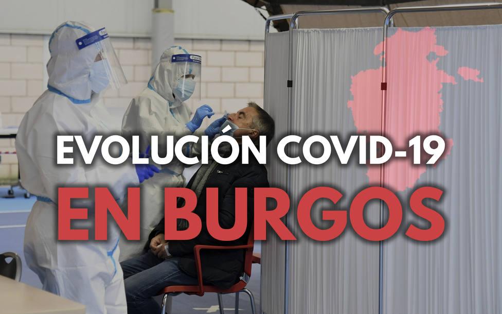 ctv-dyn-covid-burgos-4
