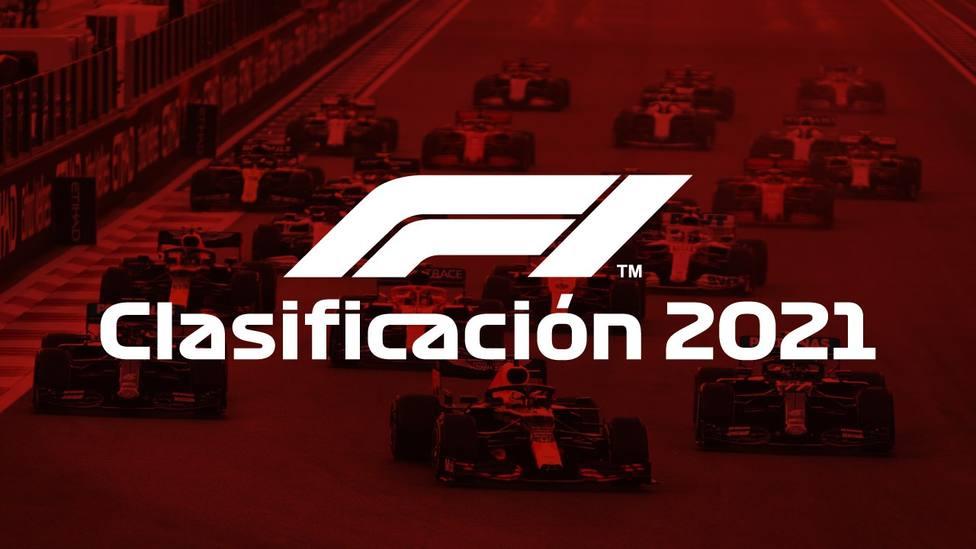 Clasificación Mundial de Fórmula 1 2021 Pilotos y Constructores