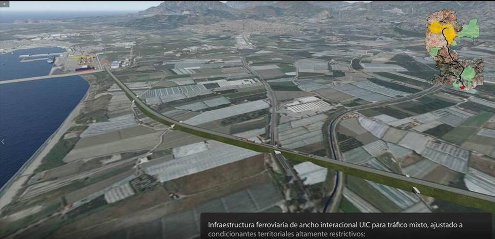 Vista aérea de posible conexión ferroviaria con el Puerto de Motril