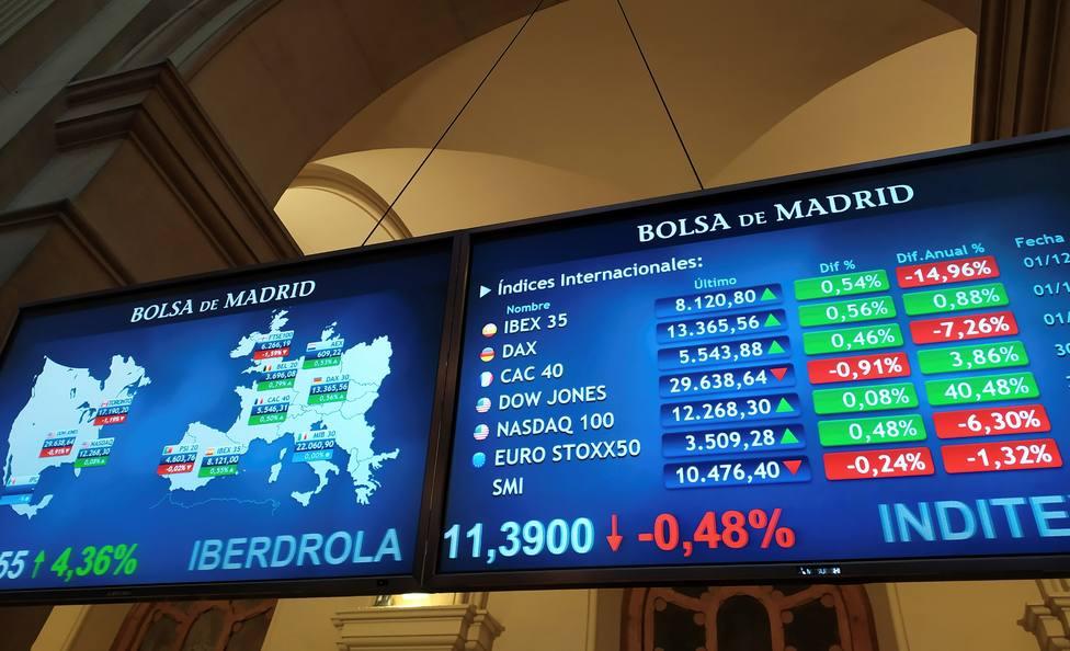 Los nuevos máximos históricos en Wall Street animan a las Bolsas europeas