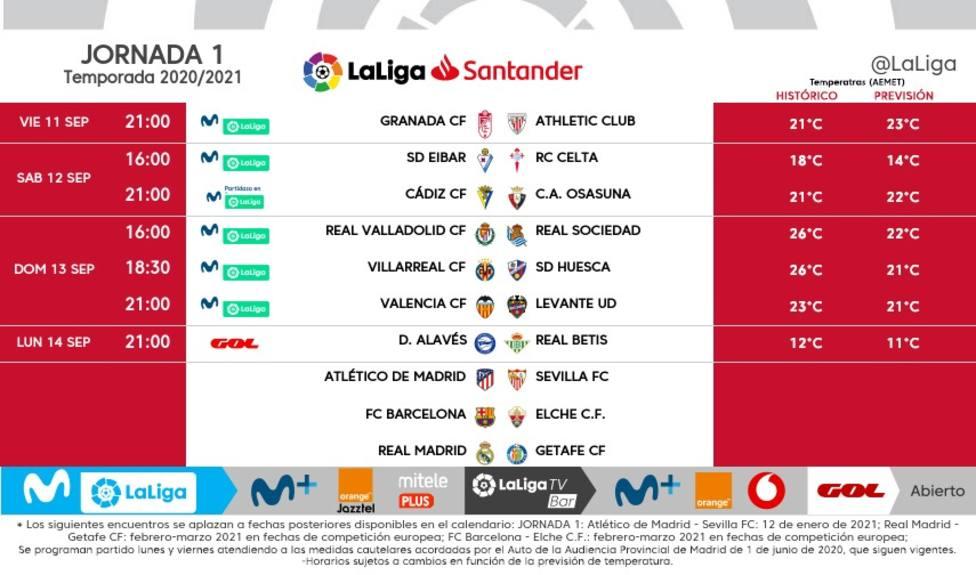 LaLiga anuncia los horarios de las dos primeras jornadas con partido en lunes y viernes
