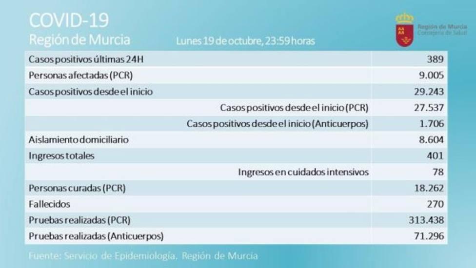 ctv-jsx-balance-19-de-octubre