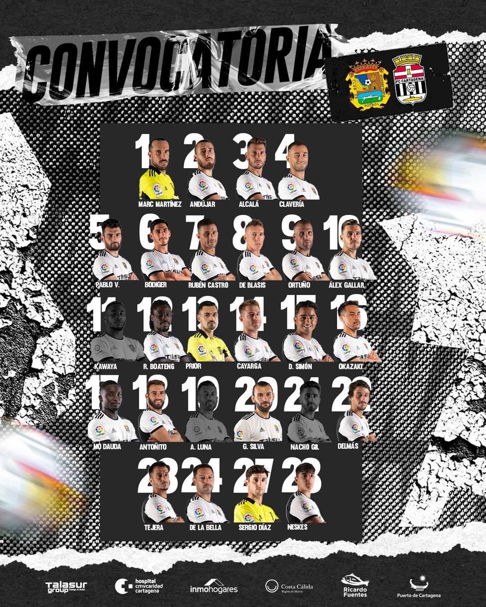 El FC Cartagena ante la oportunidad de abrir hueco