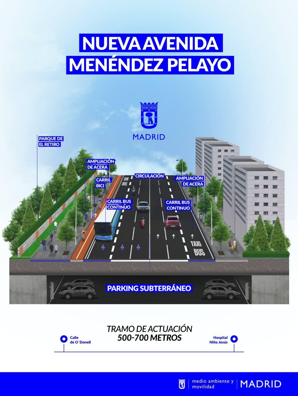 Reforma Menéndez Pelayo