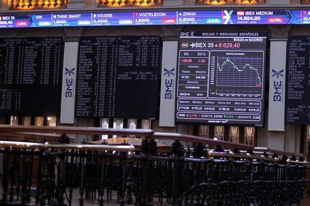 La actualidad de la Bolsa espñaola- iBex 35