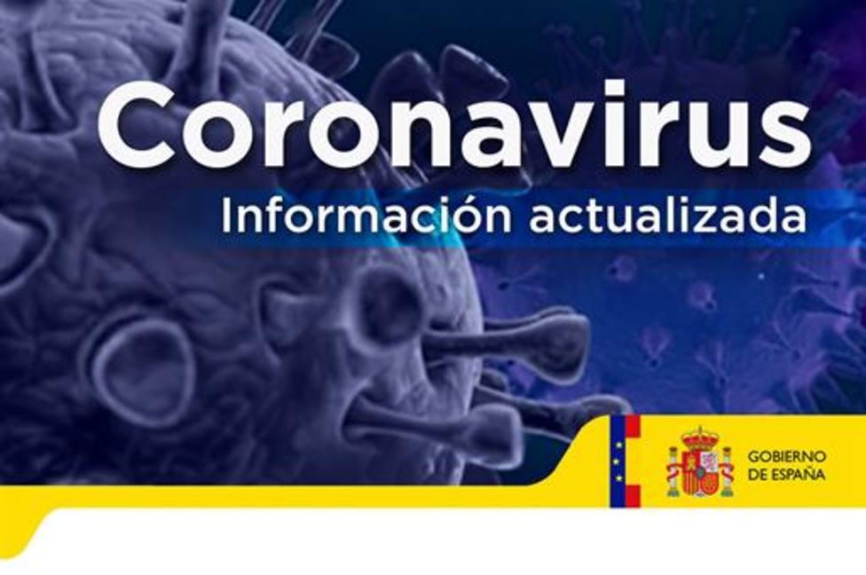 Evolución de la Covid 19 en la provincia de Soria