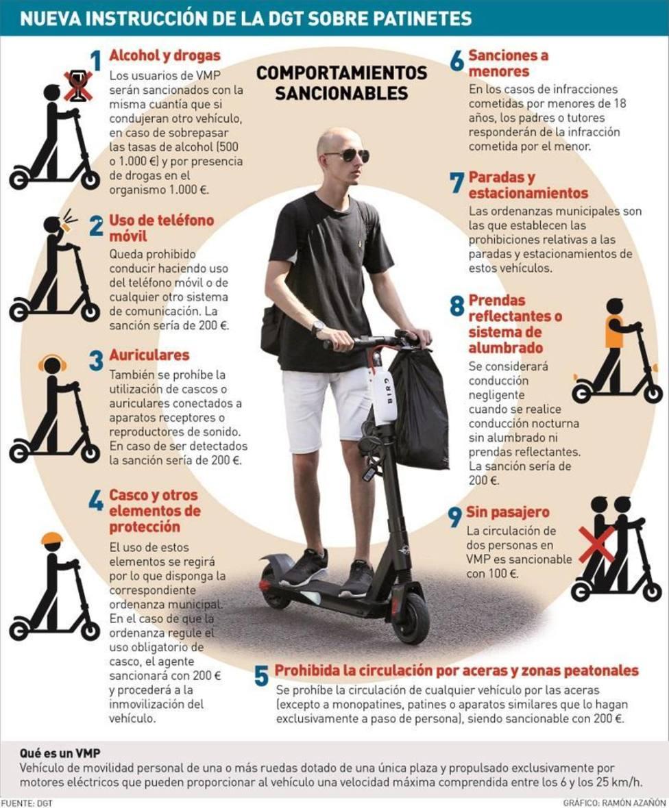 Policía Local de Lorca llevará a cabo una campaña informativa sobre el uso de patinete eléctrico
