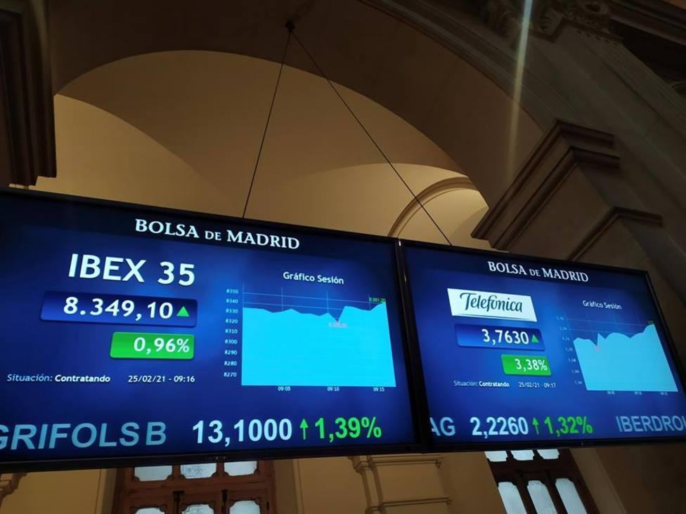 Comienza marzo con paso firme en los mercados