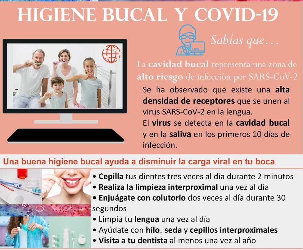 Consejos de salud bucodental de dentistas y farmacéuticos almerienses en tiempos de coronavirus