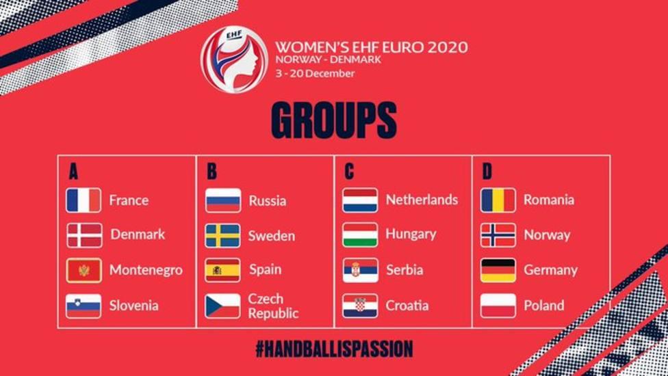 Europeo Balonmano
