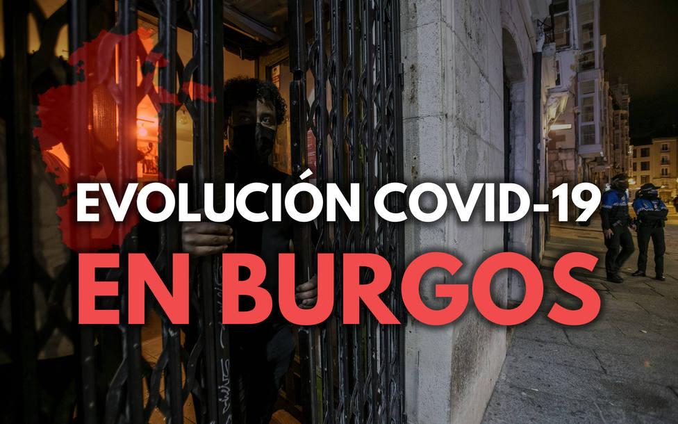 ctv-yip-covid-burgos-12