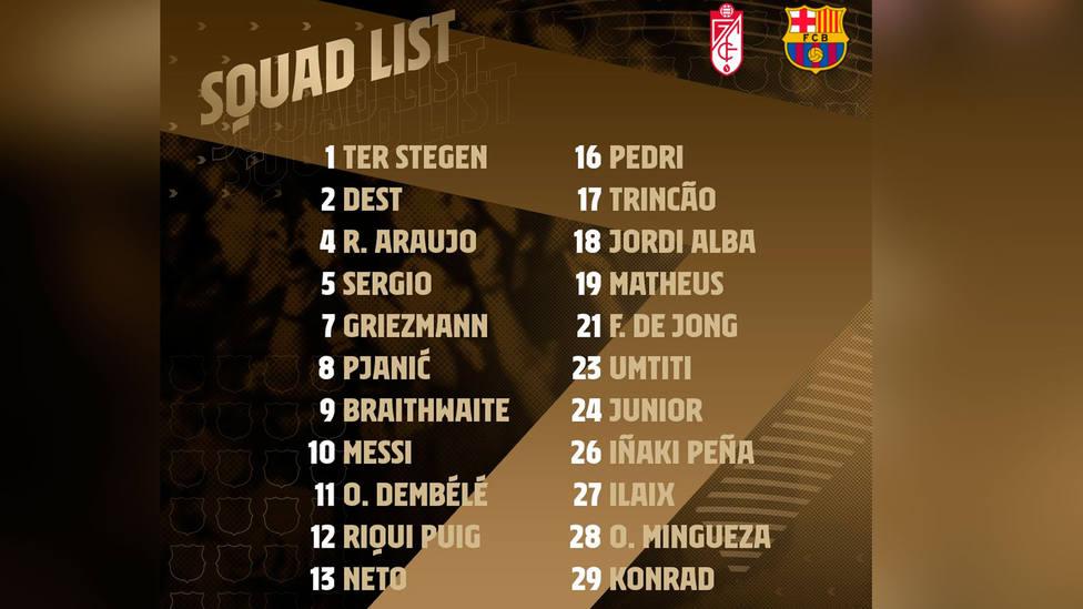 Lista de convocados del Barcelona para el partido de LaLiga Santander frente al Granada
