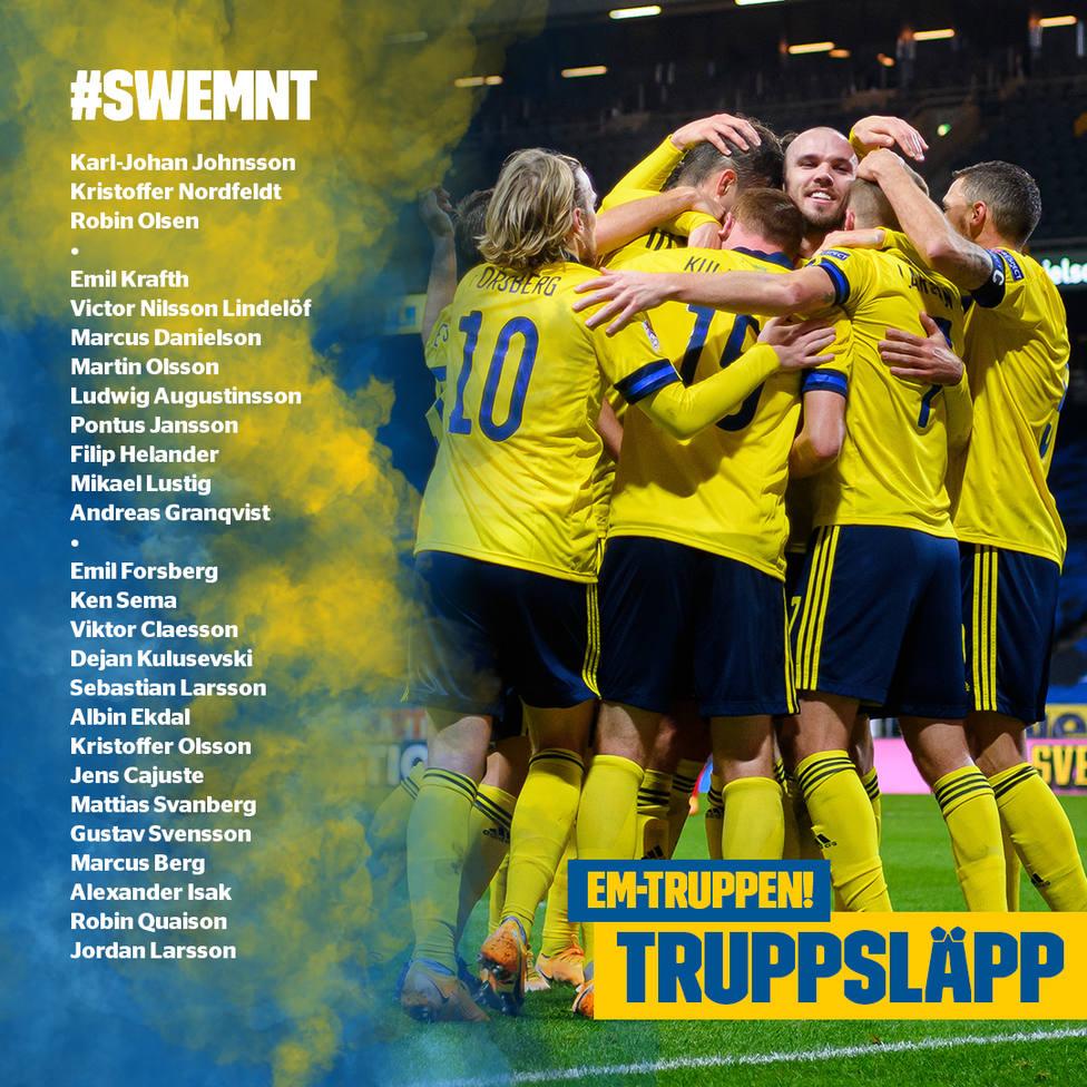 Convocatoria Suecia Eurocopa 2020