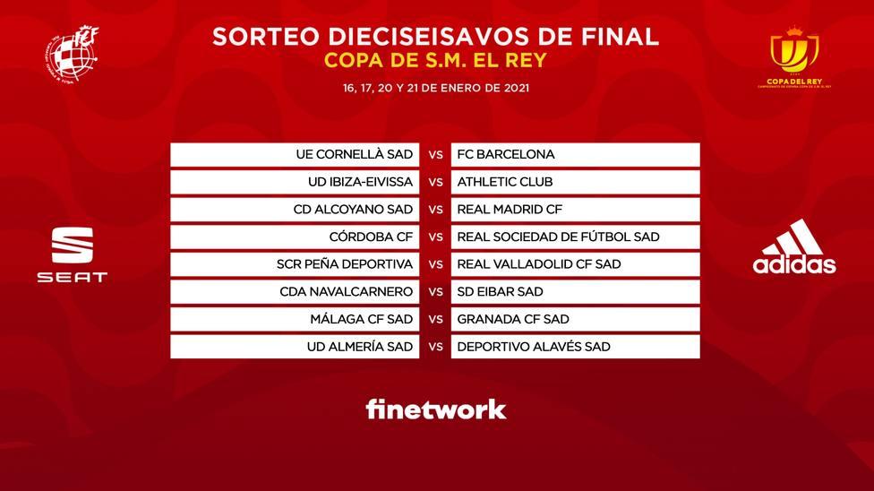 Emparejamientos de la Copa del Rey de 1/16 de final