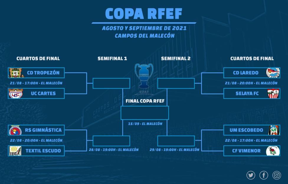 ctv-3ut-cuadro-copa-federacion