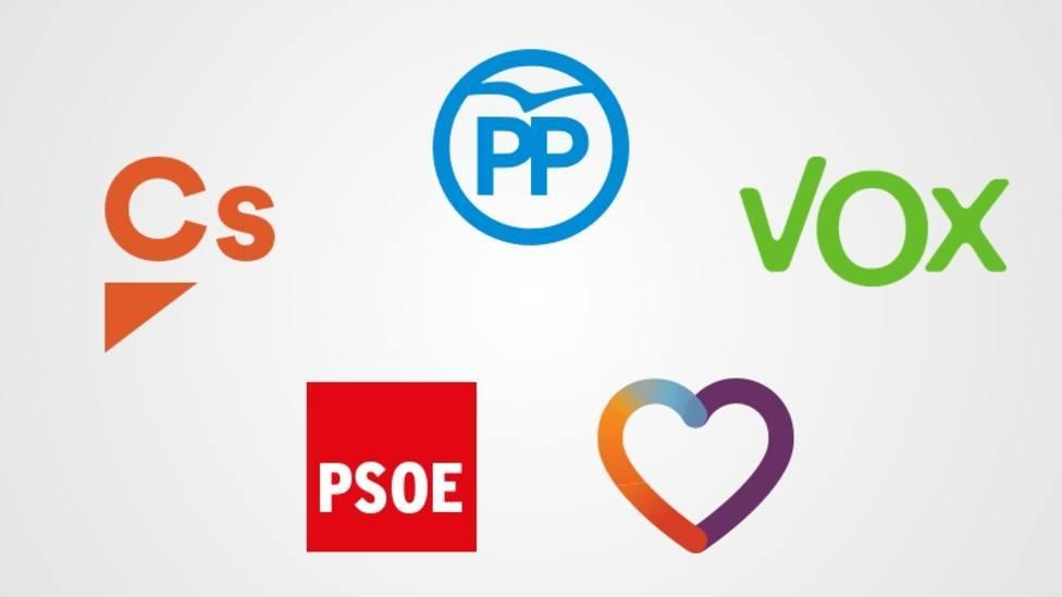 Responde a 15 preguntas y conocerás al momento si eres más partidario de Sánchez, Casado, Rivera, Iglesias o Abascal.