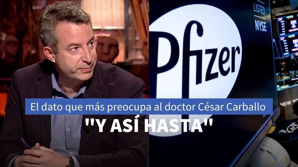 César Carballo