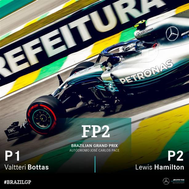 Los Mercedes mandan en Brasil