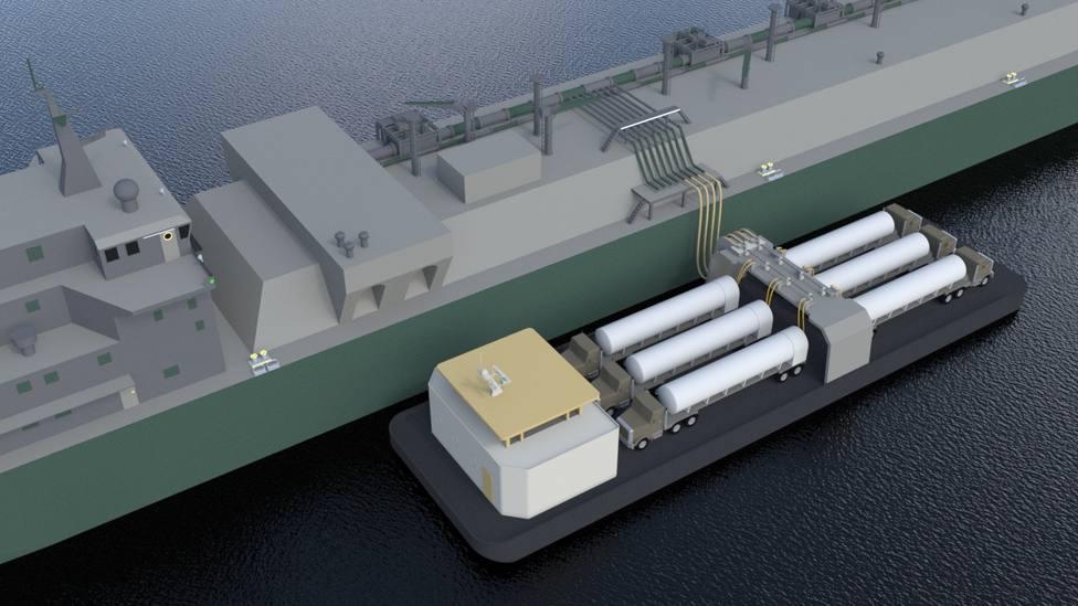 Una innovación de Naturgy permite la descarga de GNL desde un metanero a tierra sin instalaciones en puerto